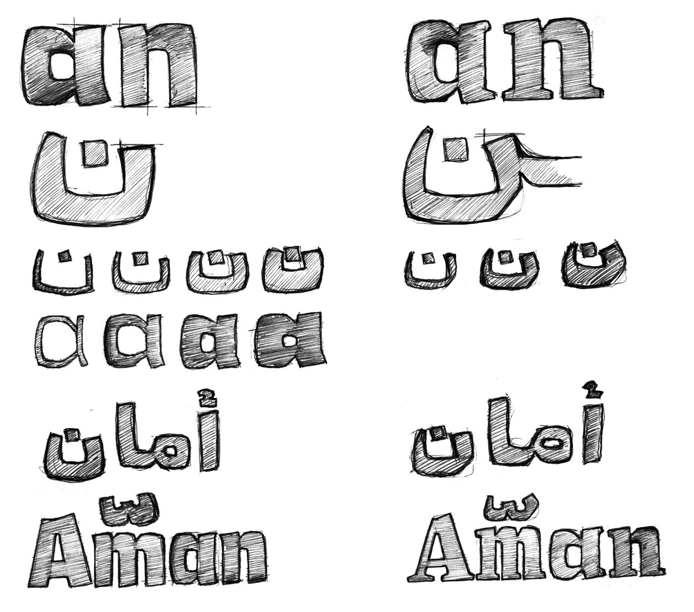 First sketches for FF Amman Sans and FF Amman Serif