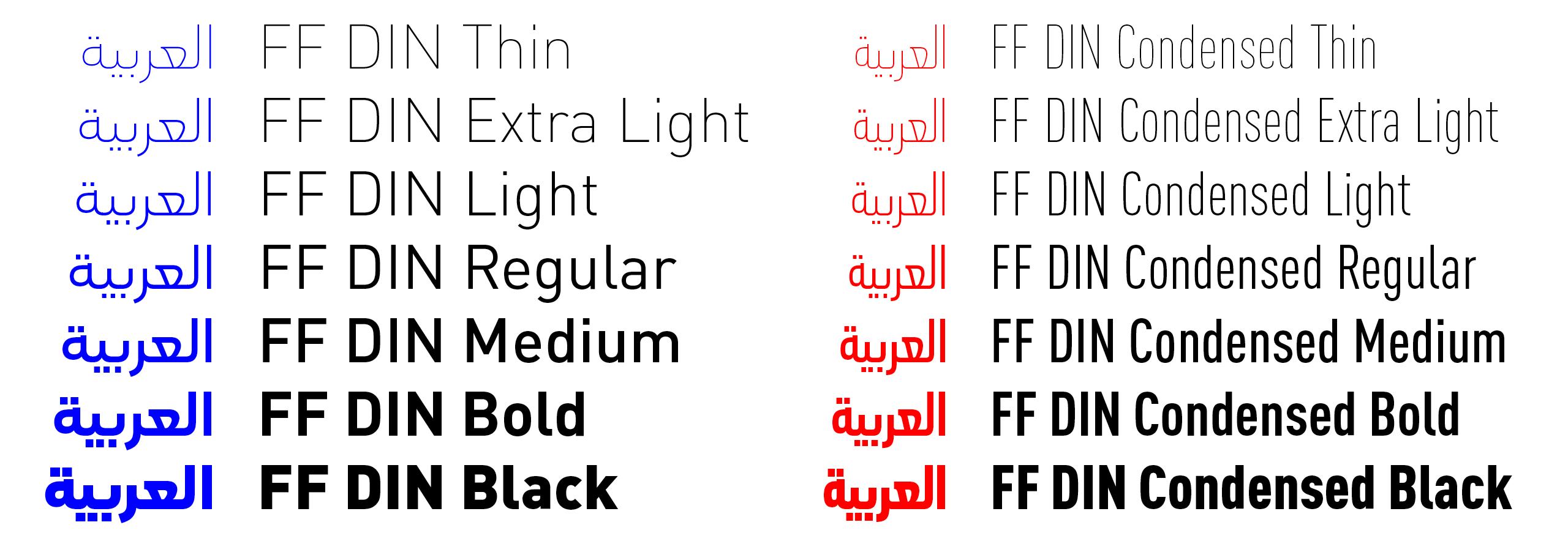FF DIN vs. FF DIN Condensed