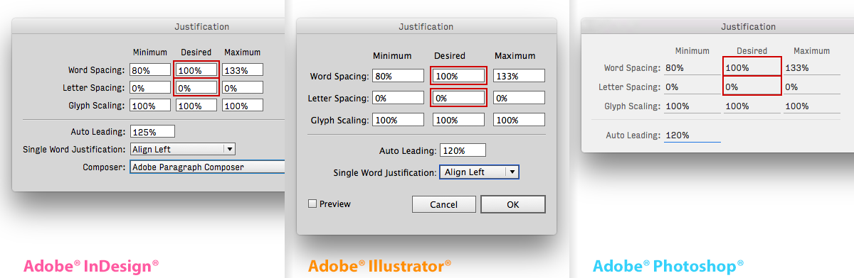 The Justification window, from left to right in Adobe® InDesign®, Illustrator®, and Photoshop®. The possibility to change the Desired values for Word Spacing and Letter Spacing independently from each other in the Adobe CC apps allows you to customise text even more precisely than when applying tracking.
