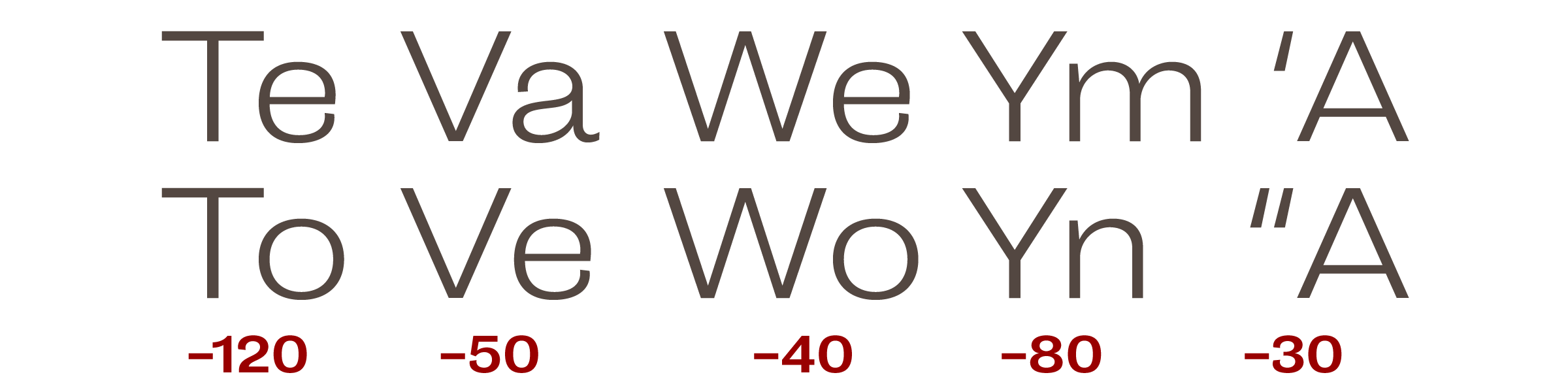 Similar to what happens when spacing, identical kerning values can be applied when pairing letters to different letters that however have similar shapes. Notice the kerning values are different in the 'V' and 'W' pairs. Although they may look the same, the subtle difference in angle of the right stroke means the kerning has to be adapted for what appears to be identical pairs.