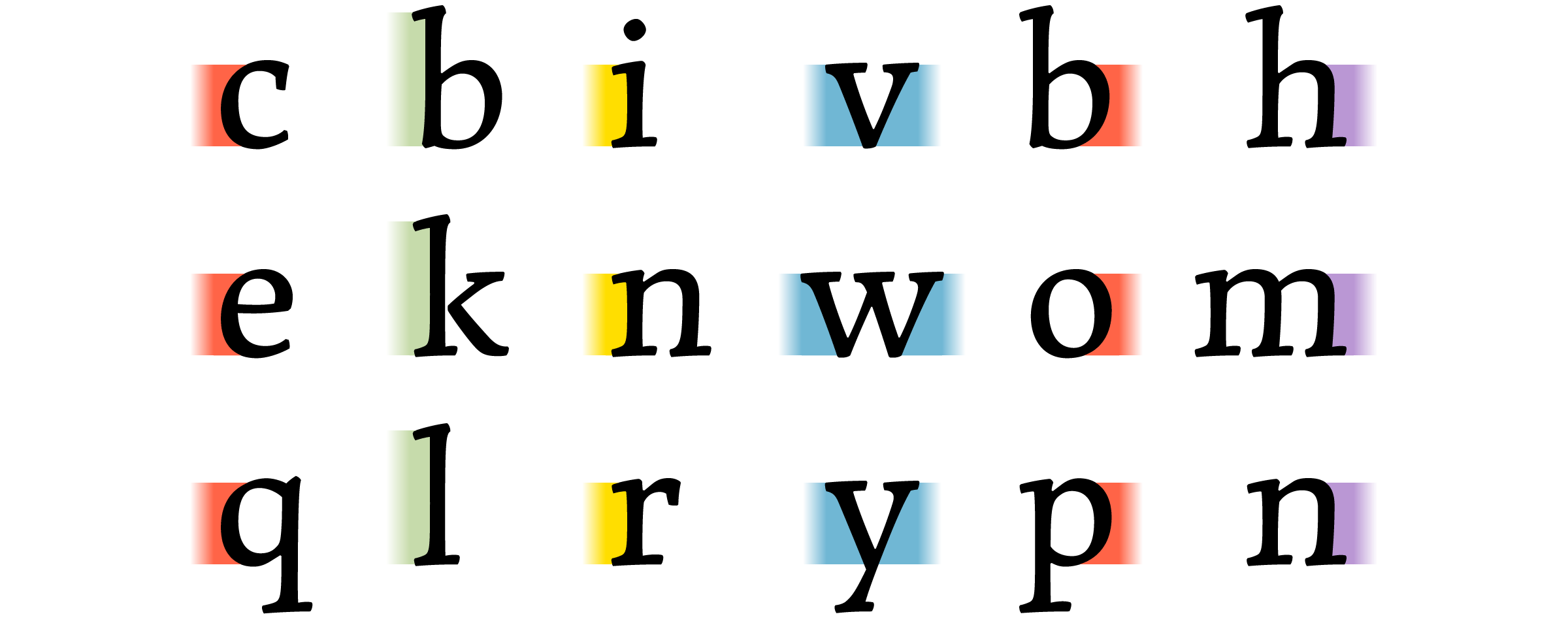 Even though the humanist letter forms in [Toshi Omagari](/designers/toshi-omagari)'s Venetian [Marco](/content/best-fonts-of-2015) are far more intricate and 'irregular' than the comparatively simpler ones in sans serifs, each vertical row shows how the marked spaces are of a similar shape. This phenomenon is very helpful in spacing glyphs consistently throughout a typeface.