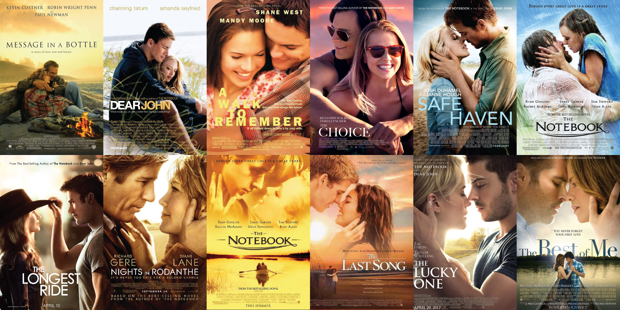 Posters for every single movie adaptation of Nicholas Sparks novels. I rest my case. Message in A Bottle © 1999 Warner Bros. ; A Walk to Remember © 2002 Warner Bros. ; The Notebook © 2004 New Line Cinema ; Nights in Rodanthe © 2008 Warner Bros. Pictures ; Dear John © 2010 Screen Gems ; The Last Song © 2010 Walt Disney Studios Motion Pictures ; The Lucky One © 2012 Warner Bros. Pictures ; Safe Haven © 2013 Relativity Media ; The Best of Me © 2014 Relativity Media ; The Longest Ride © 2015 Twentieth Century Fox Film Corporation ; The Choice © 2016 Lionsgate
