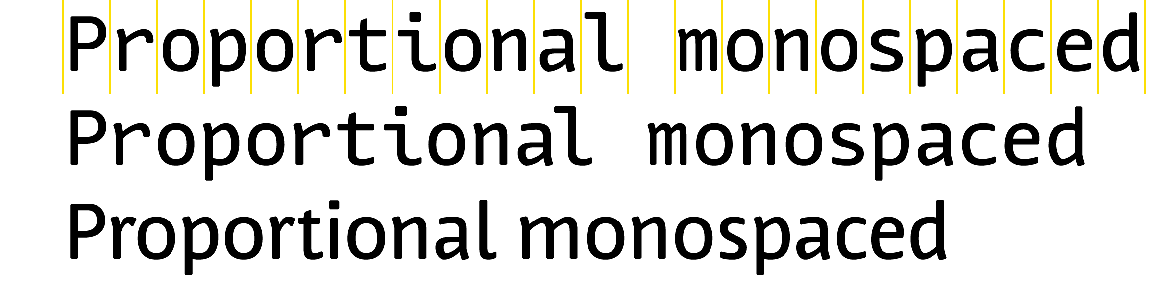When applying Optical Kerning to the monospaced typeface [FF Nuvo® Mono](/families/ff-nuvo-mono) the fixed-width rhythm of the characters in the top line gets lost as the spacing is dramatically altered. If you compare the middle line to the proportional version [FF Nuvo®](/families/ff-nuvo) at the bottom, the awkward combination of monospaced character shapes with proportional spacing is neither fish nor flesh. Typeface: [FF Nuvo®](/superfamilies/ff-nuvo) by [Siegfried Rückel](/designers/siegfried-rueckel)