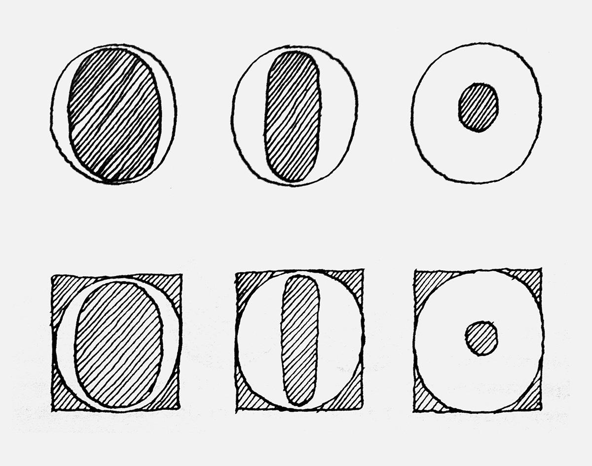 Gerrit Noordzij: [The stroke. Theory of writing,](https://hyphenpress.co.uk/products/books/978-0-907259-30-5) London 2005, p. 13