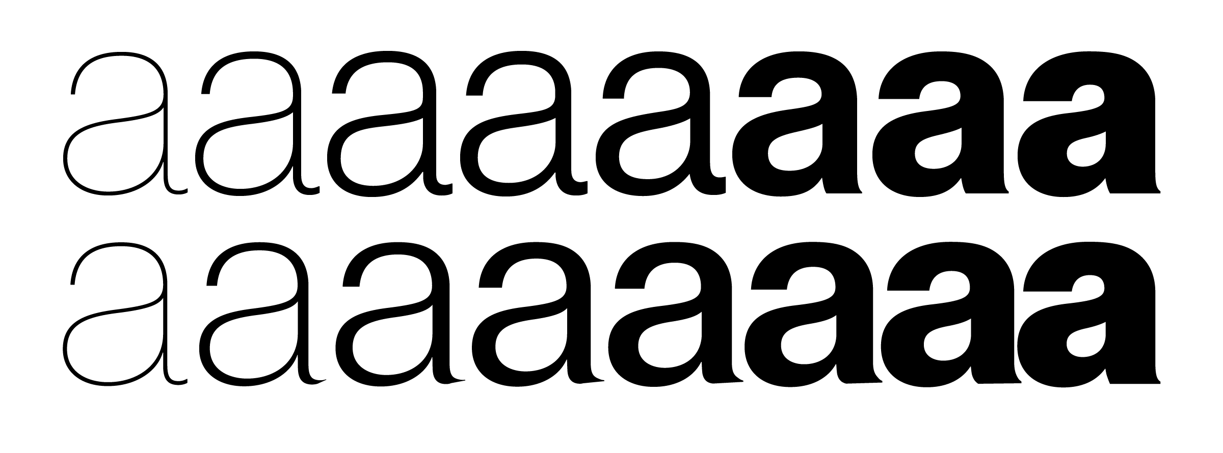 [Neue Haas Grotesk's](/families/neue-haas-grotesk) **a** (up top) has a tail that gets clipped as it progresses beyond its Roman, or regular weight. Variable fonts can handle these kinds of non-linear (or non-point-compatible) relationships. Below it I use the Blend tool in Illustrator to give an example of what a truly linear progression looks like.