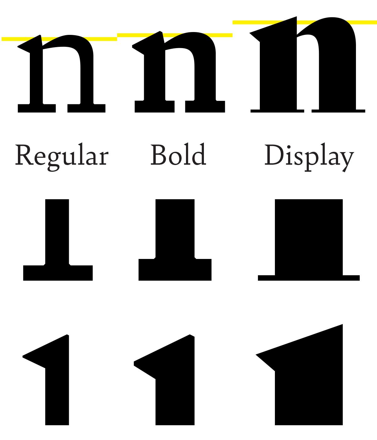Bely's minimal serifs