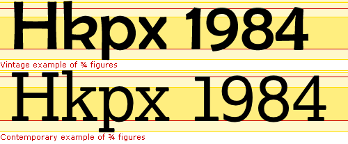 Examples of three-quarter figures in vintage (top) and contemporary (bottom) type designs.