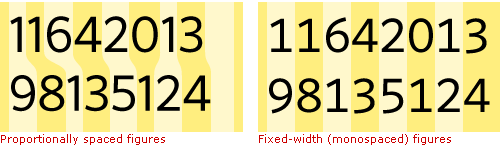 The difference in spacing and design between proportional figures (left column) and tabular figures (right column).