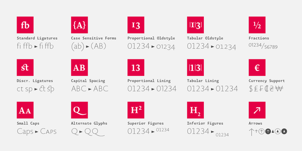 Small_atlas-font-foundry-typeface-collection-fontshop-novelsanshair-08@2x