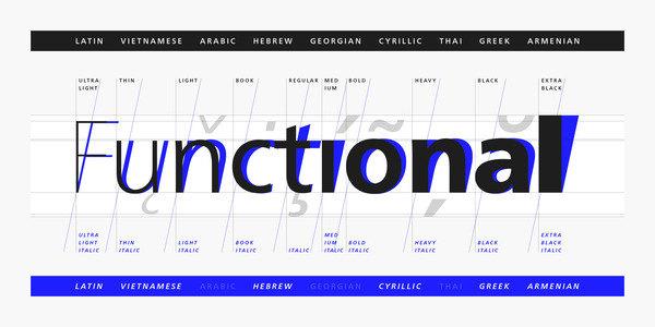 Small_mt_fonts_neue_frutiger_world_fontshop_gallery_05@2x