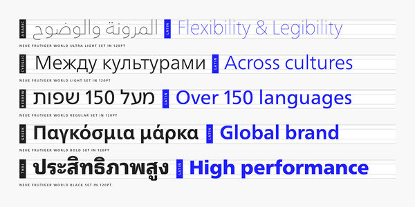 Small_mt_fonts_neue_frutiger_world_fontshop_gallery_03@2x